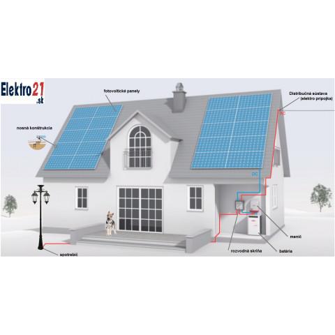 Sieťová ON-grid elektráreň 3 kWp, 10 panelov na kľúč